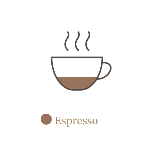https://minges-kaffee.de/wp-content/uploads/2018/11/Kaffekunde-Espresso-Guide-1.png