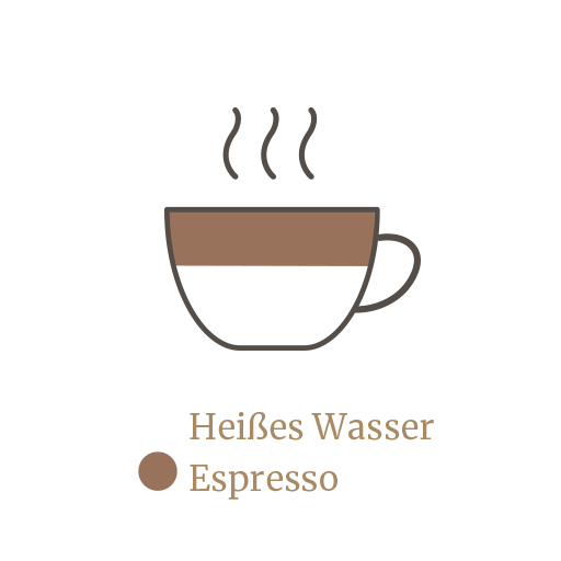https://minges-kaffee.de/wp-content/uploads/2018/11/Kaffekunde-Espresso-Guide-4.png