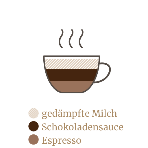 https://minges-kaffee.de/wp-content/uploads/2018/11/Kaffekunde-Espresso-Guide-5.png